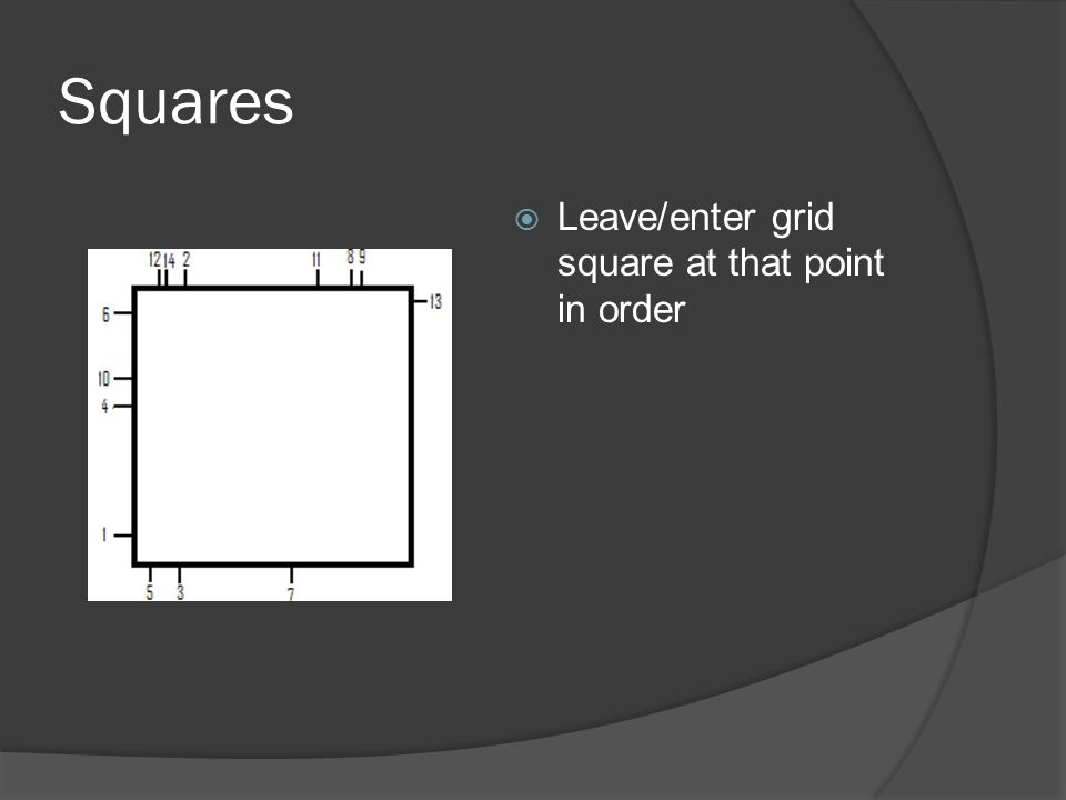 Squares  Leave/enter grid square at that point in order