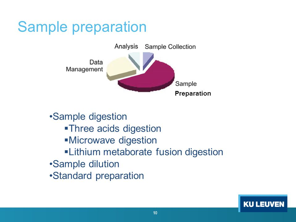 Sample preparation 10 Preparation Sample digestion  Three acids digestion  Microwave digestion  Lithium metaborate fusion digestion Sample dilution Standard preparation