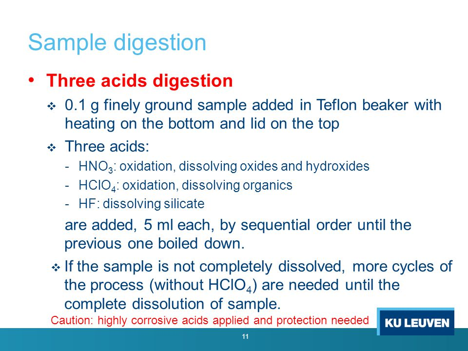 Sample digestion 11 Three acids digestion  0.1 g finely ground sample added in Teflon beaker with heating on the bottom and lid on the top  Three acids: -HNO 3 : oxidation, dissolving oxides and hydroxides -HClO 4 : oxidation, dissolving organics -HF: dissolving silicate are added, 5 ml each, by sequential order until the previous one boiled down.