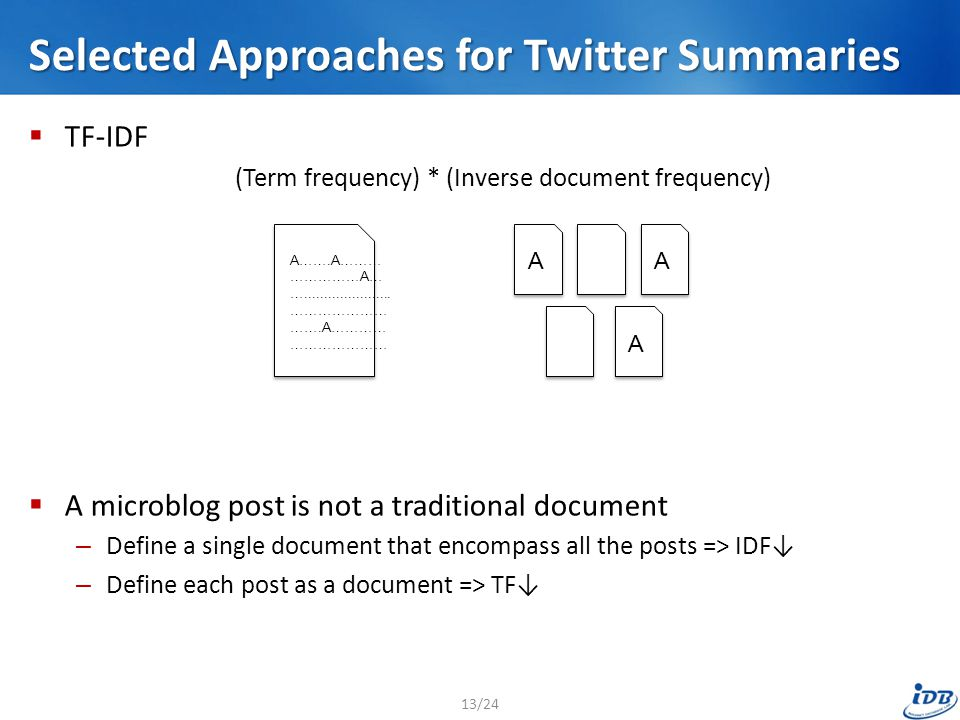 Selected Approaches for Twitter Summaries  TF-IDF (Term frequency) * (Inverse document frequency)  A microblog post is not a traditional document – Define a single document that encompass all the posts => IDF↓ – Define each post as a document => TF↓ A…….A……… ……………A… …......................