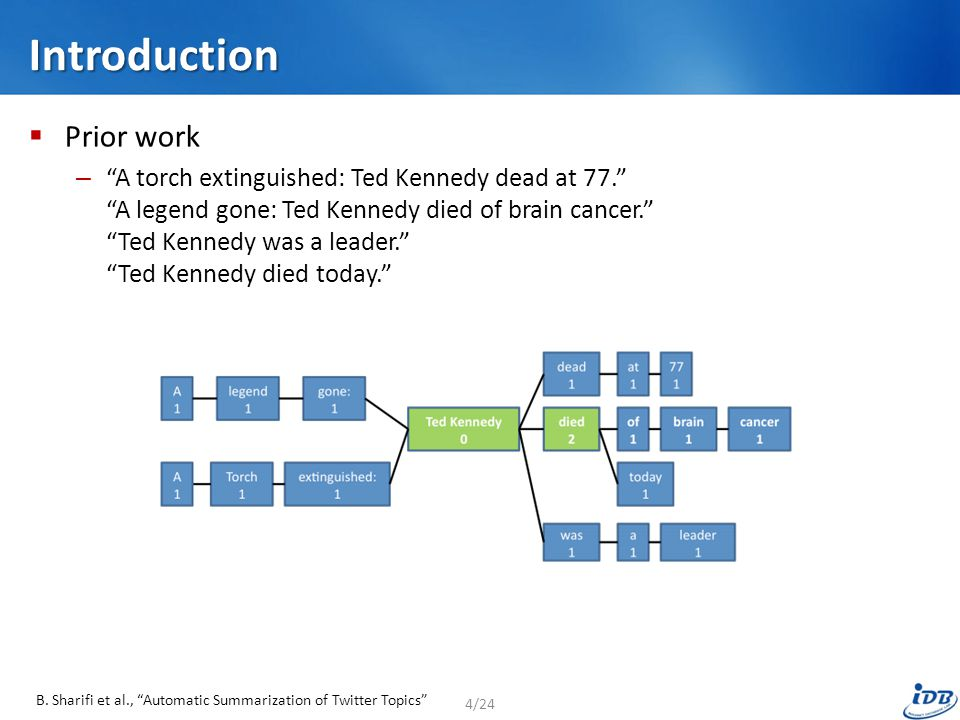 Introduction  Prior work – A torch extinguished: Ted Kennedy dead at 77. A legend gone: Ted Kennedy died of brain cancer. Ted Kennedy was a leader. Ted Kennedy died today. B.
