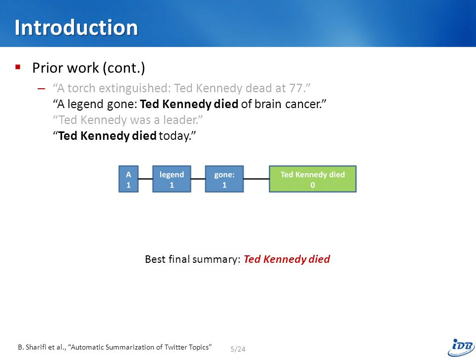 Introduction  Prior work (cont.) – A torch extinguished: Ted Kennedy dead at 77. A legend gone: Ted Kennedy died of brain cancer. Ted Kennedy was a leader. Ted Kennedy died today. Best final summary: Ted Kennedy died B.