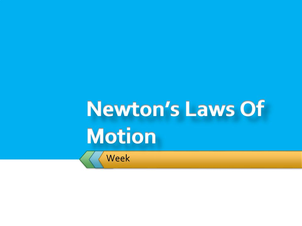  Student will:  Study the effects of forces on objects though  Newton's First Law of Motion  Law of Inertia  Newton's Second Law  Newton's Third Law