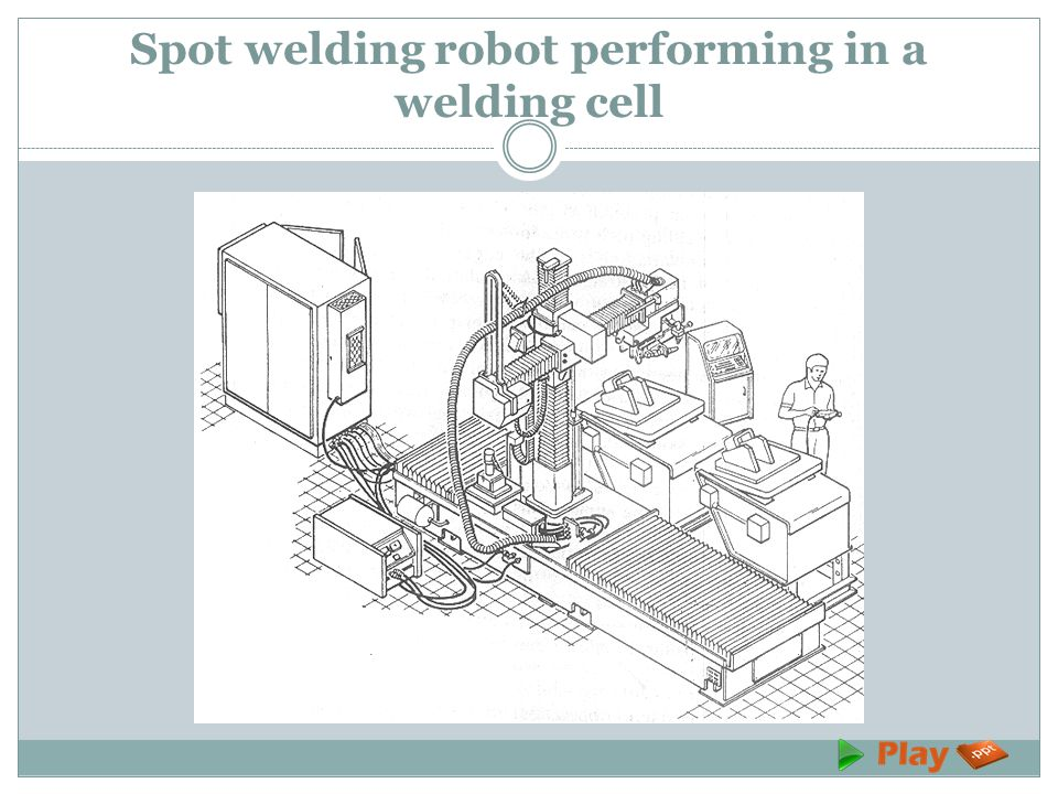 Spot welding robot performing in a welding cell