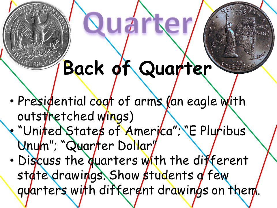 Front of Quarter George Washington—First President of the United States Liberty ; In God We Trust Quarter Dollar ; and United States of America Year coin was minted Mint mark