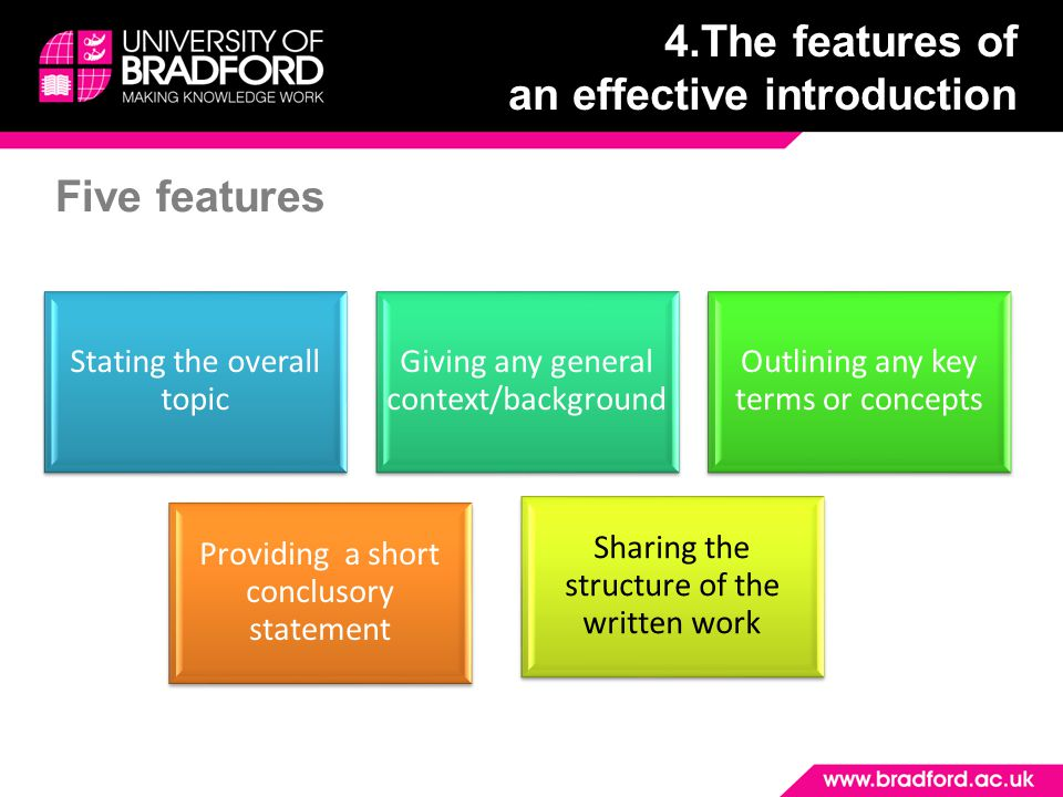 Five features 4.The features of an effective introduction Stating the overall topic Giving any general context/background Outlining any key terms or concepts Sharing the structure of the written work Providing a short conclusory statement