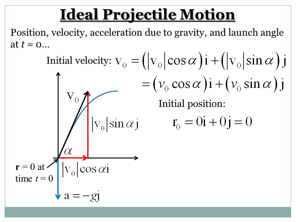 Ideal Projectile Motion r = 0 at time t = 0 Position, velocity, acceleration due to gravity, and launch angle at t = 0… Initial velocity: Initial posi