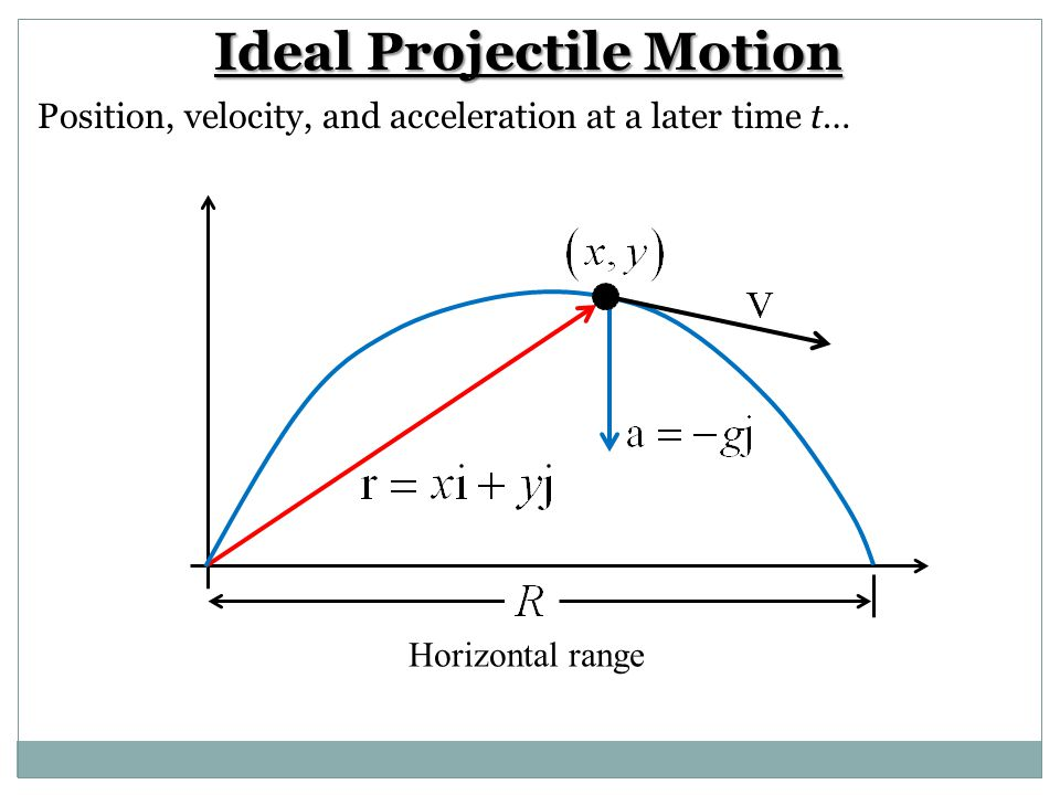 Practice Problems Find the maximum height, flight time, and range of a projectile fired from the origin over horizontal ground at an initial speed of 500 m/sec and a launch angle of 60 degrees.