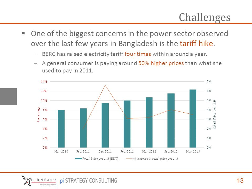 13 Challenges  One of the biggest concerns in the power sector observed over the last few years in Bangladesh is the tariff hike.