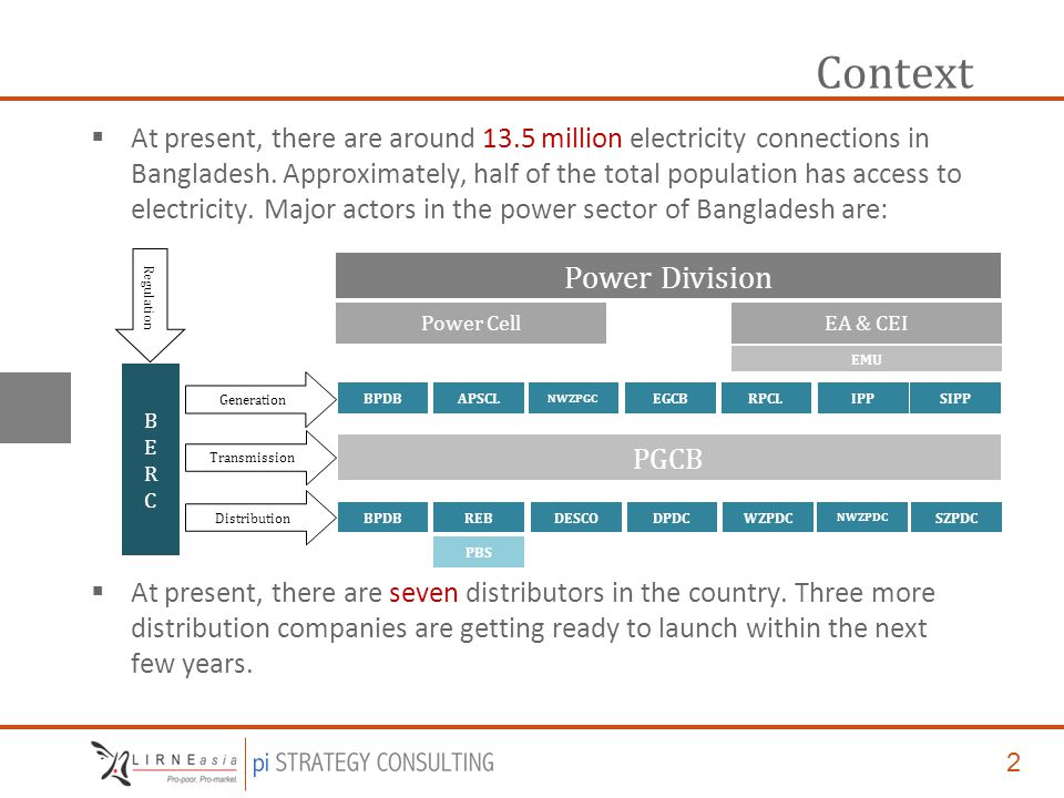 2 Context  At present, there are around 13.5 million electricity connections in Bangladesh.