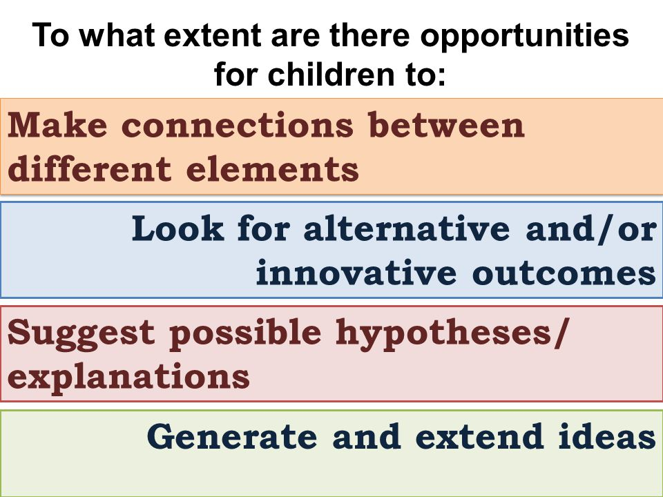 To what extent are there opportunities for children to: Generate and extend ideas Suggest possible hypotheses/ explanations Look for alternative and/o