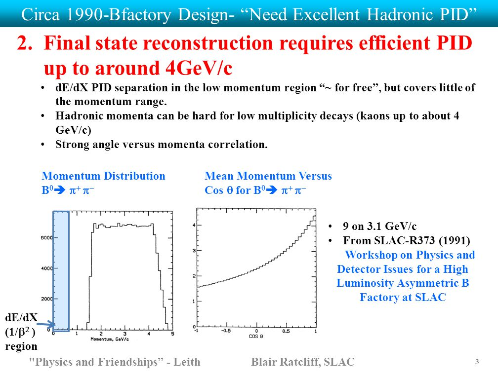 Circa 1990-Bfactory Design- Need Excellent Hadronic PID Physics and Friendships - Leith Blair Ratcliff, SLAC 3 2.Final state reconstruction requires efficient PID up to around 4GeV/c dE/dX PID separation in the low momentum region ~ for free , but covers little of the momentum range.