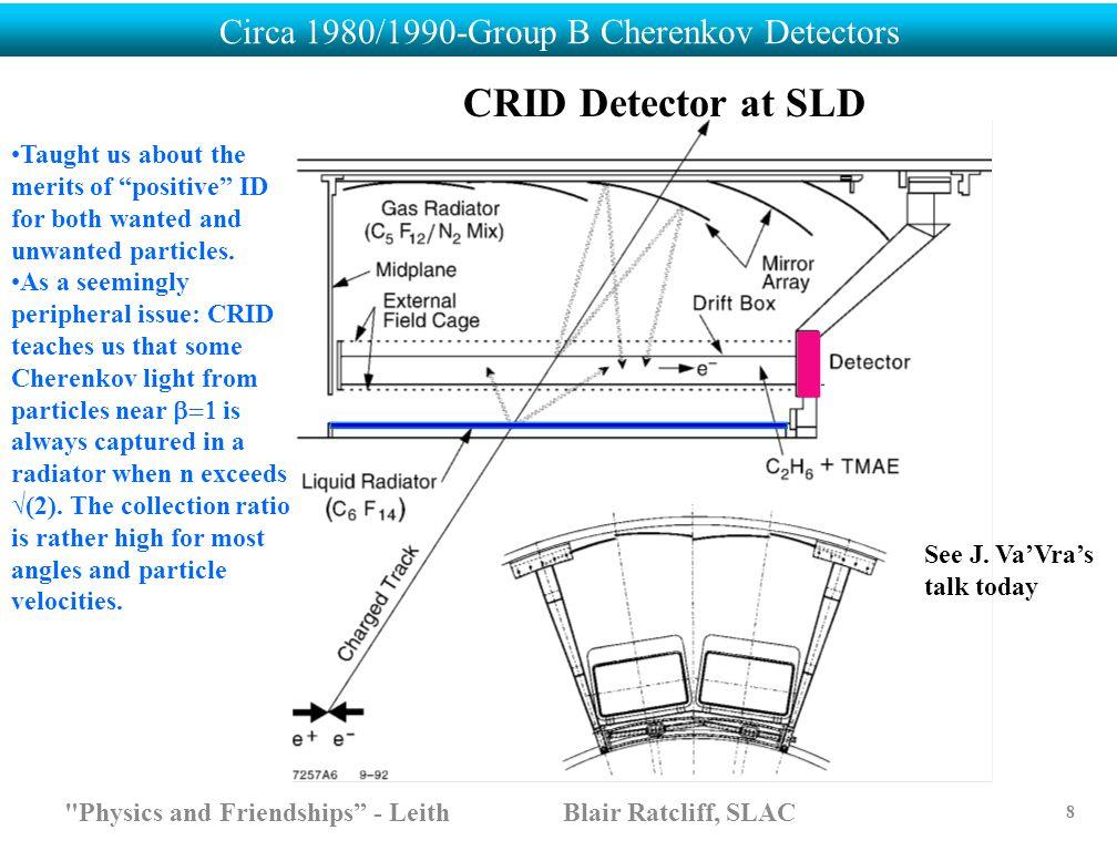 Physics and Friendships - Leith Blair Ratcliff, SLAC 8 Circa 1980/1990-Group B Cherenkov Detectors CRID Detector at SLD See J.