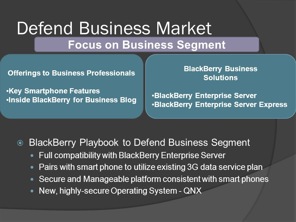 Strengths & Weaknesses in the Business Segment Salience PerformanceImagery FeelingsJudgments Resonance Effective Offerings to Business Professionals User addiction Company Smartphone Use Company adoption of BES Security & Manageability Ability to connect to enterprise applications.