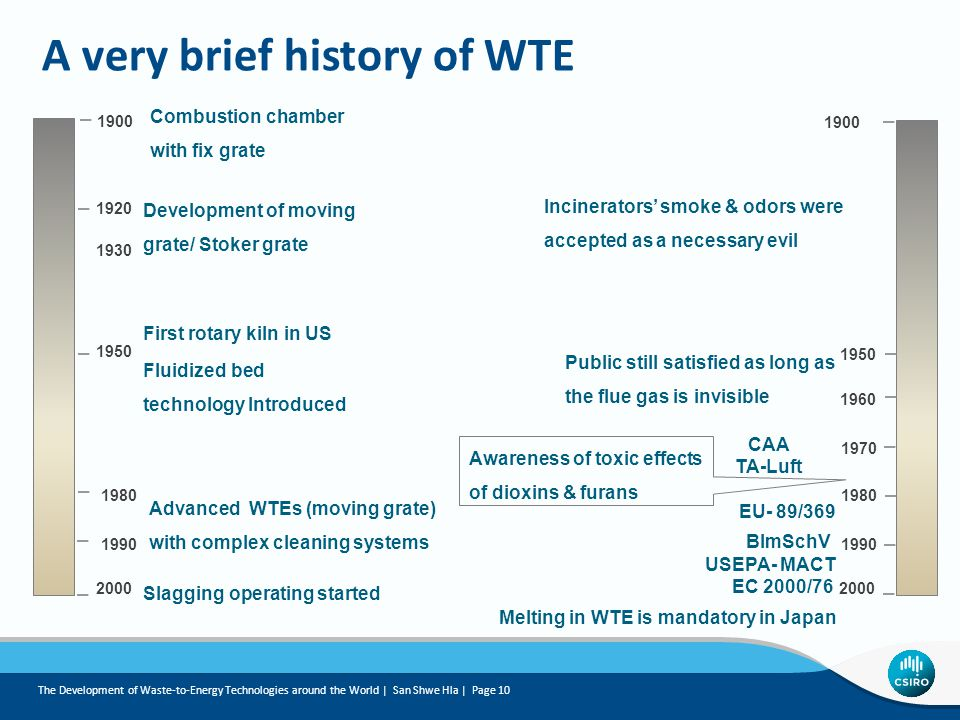 A very brief history of WTE Combustion chamber with fix grate Development of moving grate/ Stoker grate Fluidized bed technology Introduced Slagging operating started 1900 1920 1930 1950 2000 1960 1970 1980 1990 2000 1950 Public still satisfied as long as the flue gas is invisible TA-Luft Awareness of toxic effects of dioxins & furans EU- 89/369 BImSchV 1980 1990 Advanced WTEs (moving grate) with complex cleaning systems EC 2000/76 Melting in WTE is mandatory in Japan CAA USEPA- MACT First rotary kiln in US Incinerators' smoke & odors were accepted as a necessary evil 1900 The Development of Waste-to-Energy Technologies around the World | San Shwe Hla | Page 10