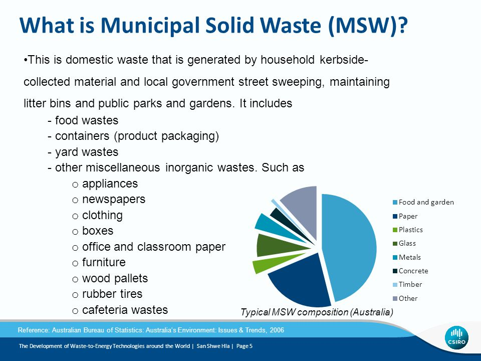 What is Municipal Solid Waste (MSW).