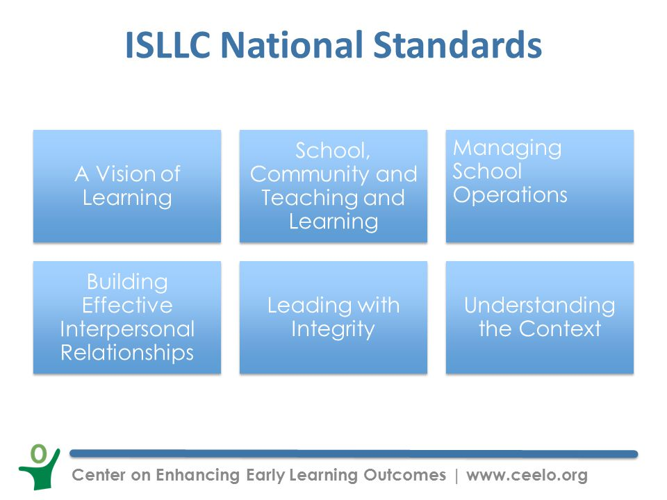 Center on Enhancing Early Learning Outcomes | www.ceelo.org ISLLC National Standards A Vision of Learning School, Community and Teaching and Learning Managing School Operations Building Effective Interpersonal Relationships Leading with Integrity Understanding the Context