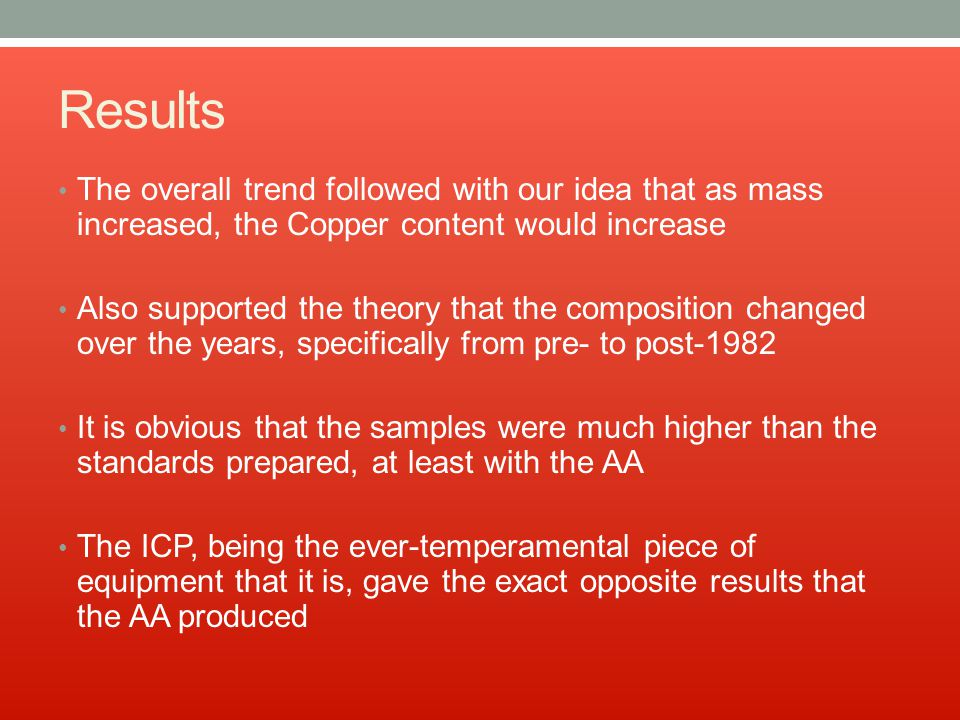 Results The overall trend followed with our idea that as mass increased, the Copper content would increase Also supported the theory that the composit