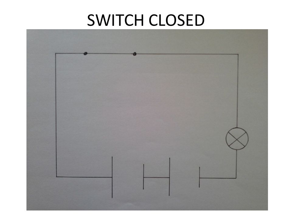 SWITCH CLOSED