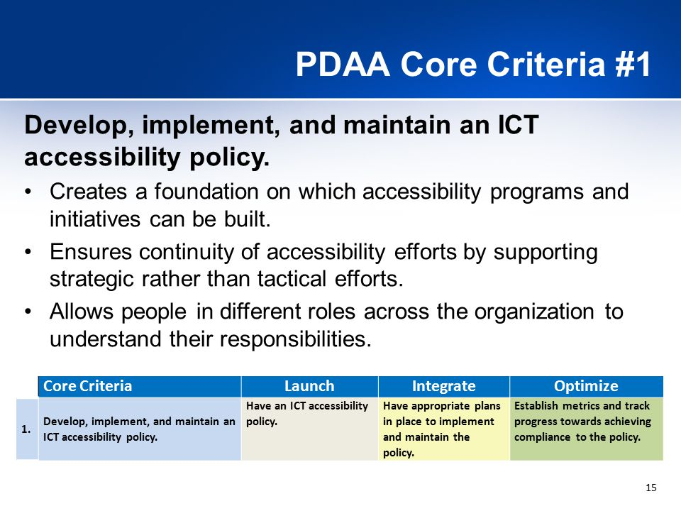 15 PDAA Core Criteria #1 Develop, implement, and maintain an ICT accessibility policy.