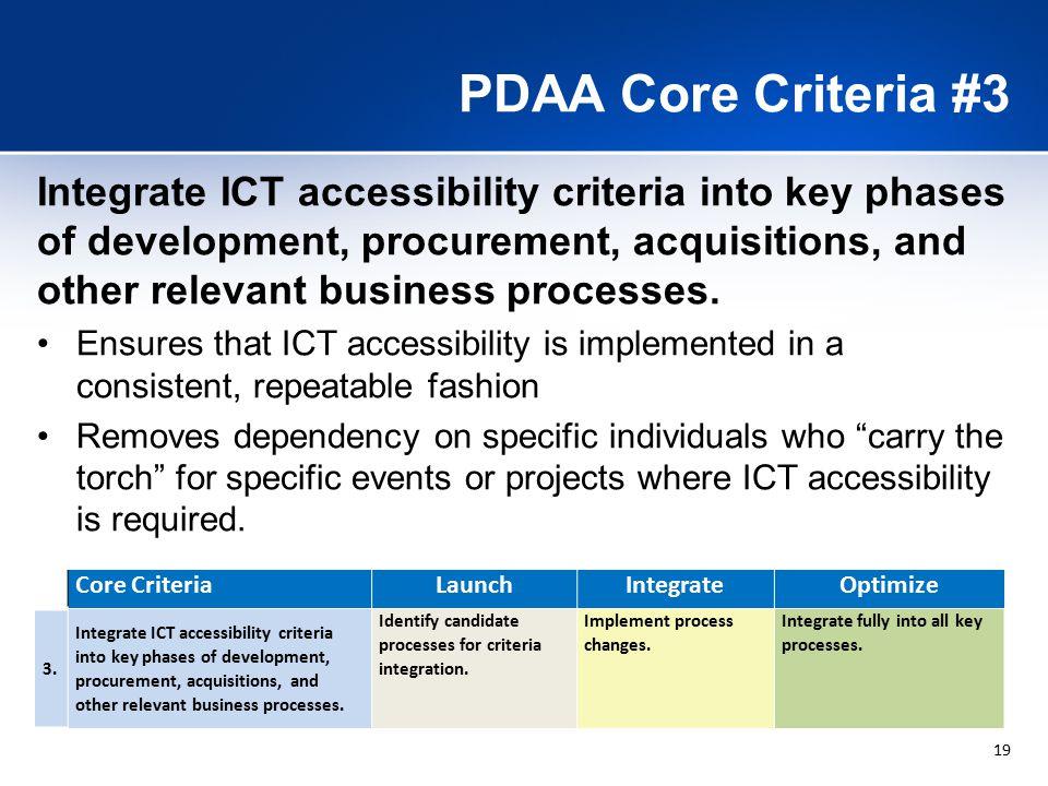 19 PDAA Core Criteria #3 Core CriteriaLaunchIntegrateOptimize 3.