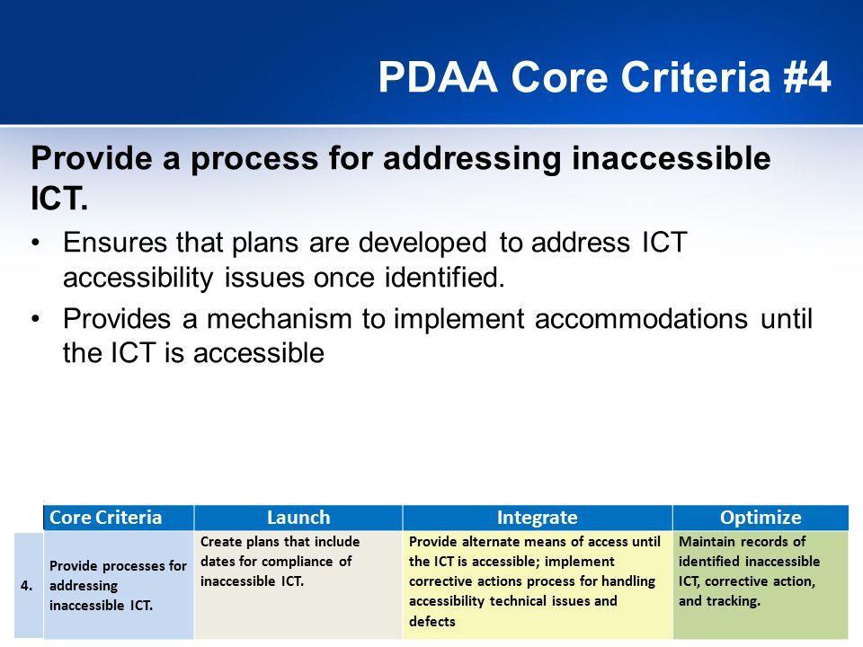 21 PDAA Core Criteria #4 Core CriteriaLaunchIntegrateOptimize 4.