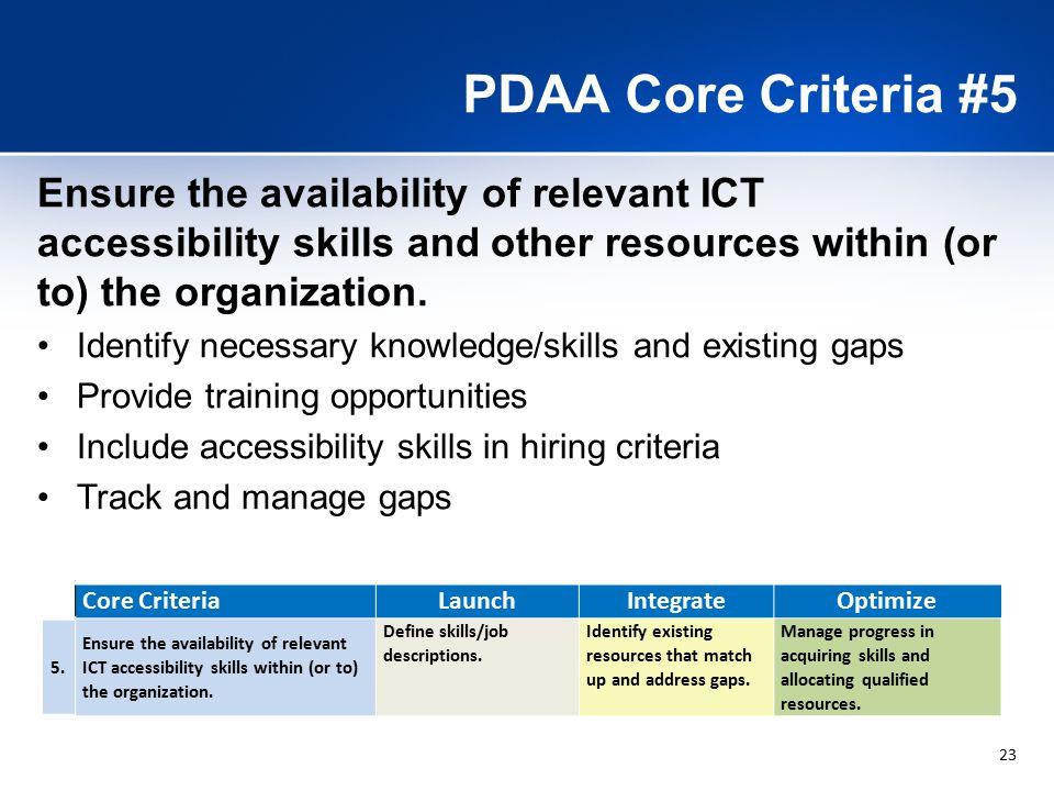23 PDAA Core Criteria #5 Core CriteriaLaunchIntegrateOptimize 5.