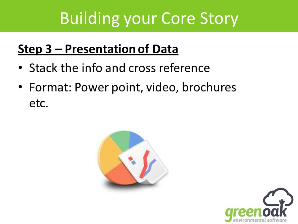 Building your Core Story Step 3 – Presentation of Data Stack the info and cross reference Format: Power point, video, brochures etc.
