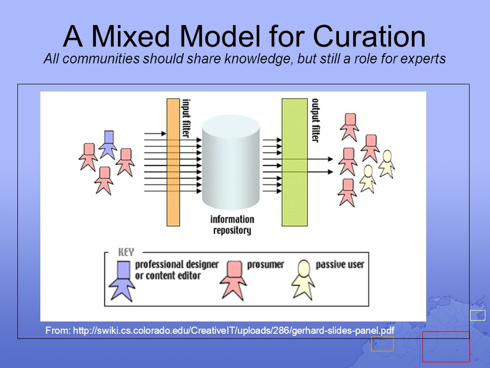 A Mixed Model for Curation All communities should share knowledge, but still a role for experts So what exactly is an output filter.