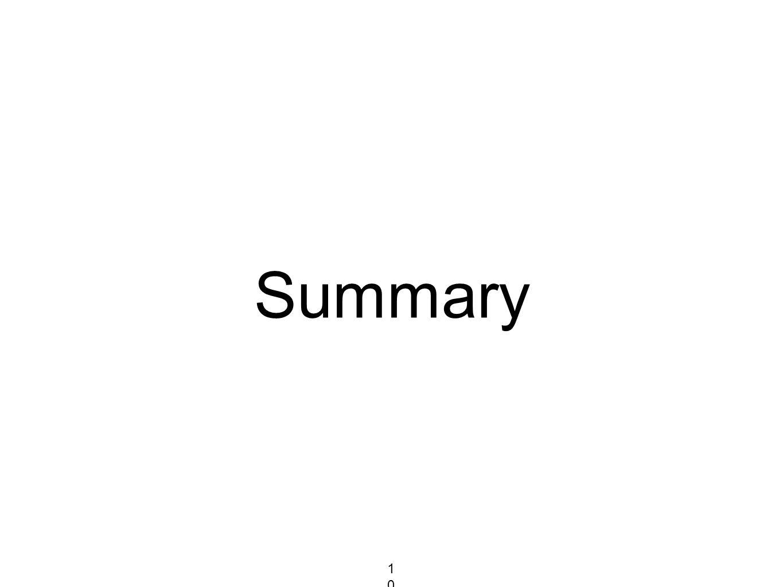 Summary 104104104