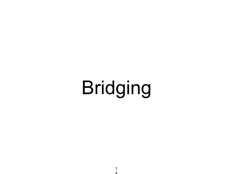 Bridging 189189189