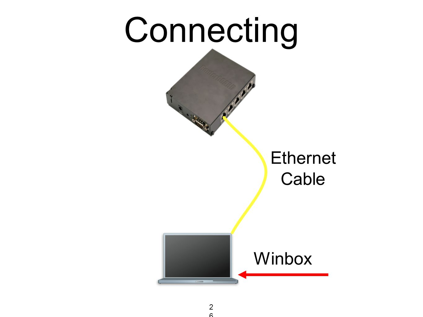 Connecting Winbox Ethernet Cable 26