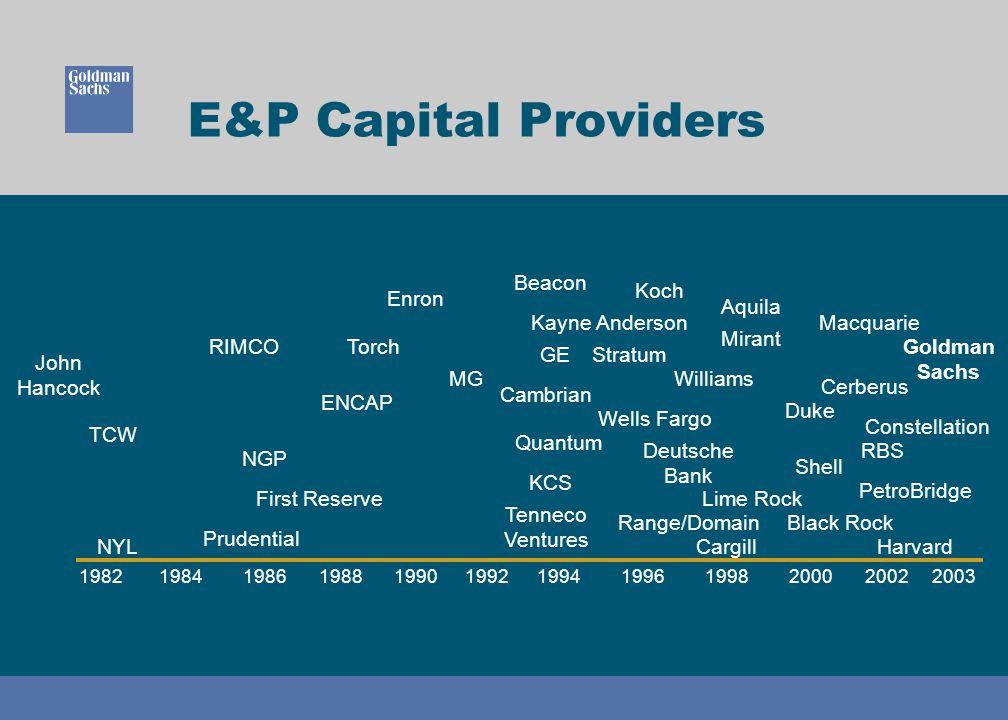 200020022003 Harvard E&P Capital Providers MG 199019921998199619941982198819861984 TCW RIMCO ENCAP Torch Enron Cambrian Beacon KCS Stratum Koch Wells
