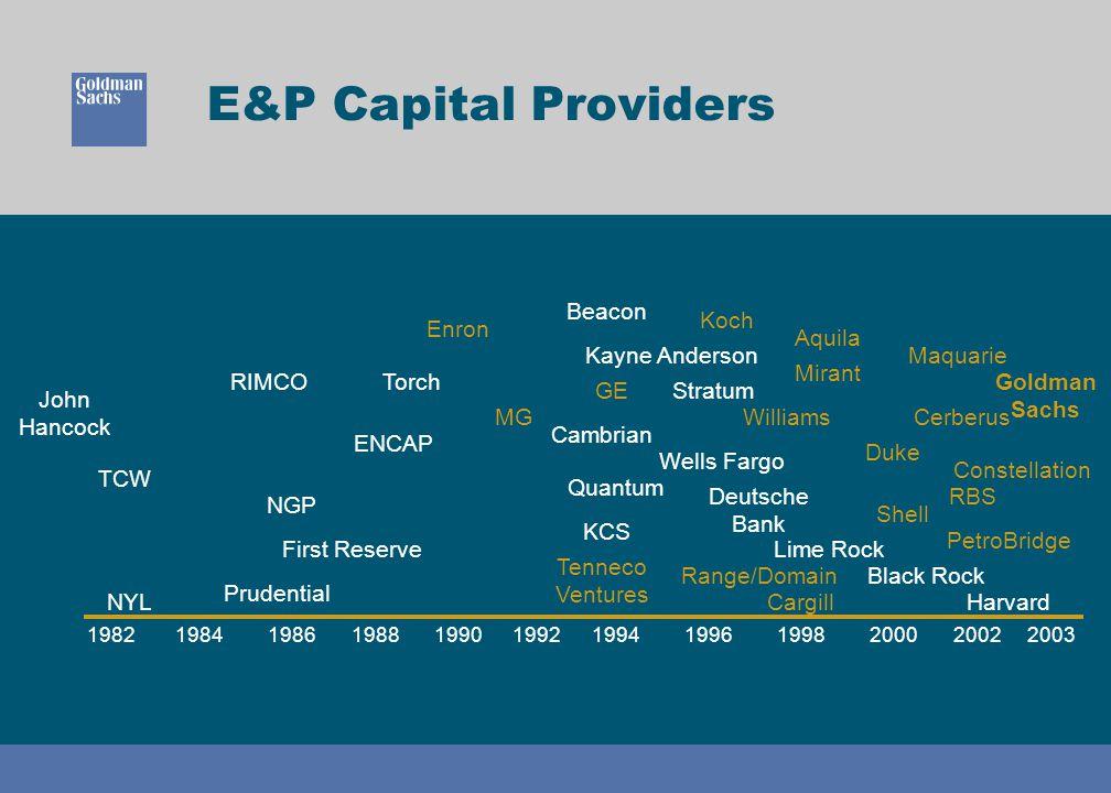 200020022003 Tenneco Ventures Prudential Lime Rock NYL Range/Domain Harvard 199019921998199619941982198819861984 E&P Capital Providers MG TCW RIMCO EN
