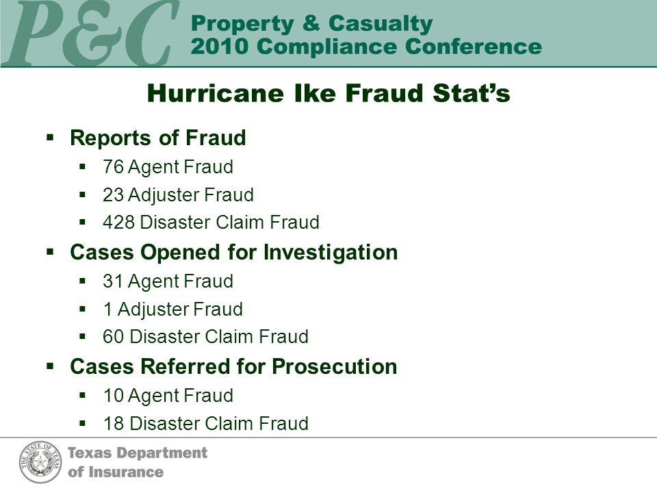 Hurricane Ike Fraud Stat's  Reports of Fraud  76 Agent Fraud  23 Adjuster Fraud  428 Disaster Claim Fraud  Cases Opened for Investigation  31 Agent Fraud  1 Adjuster Fraud  60 Disaster Claim Fraud  Cases Referred for Prosecution  10 Agent Fraud  18 Disaster Claim Fraud