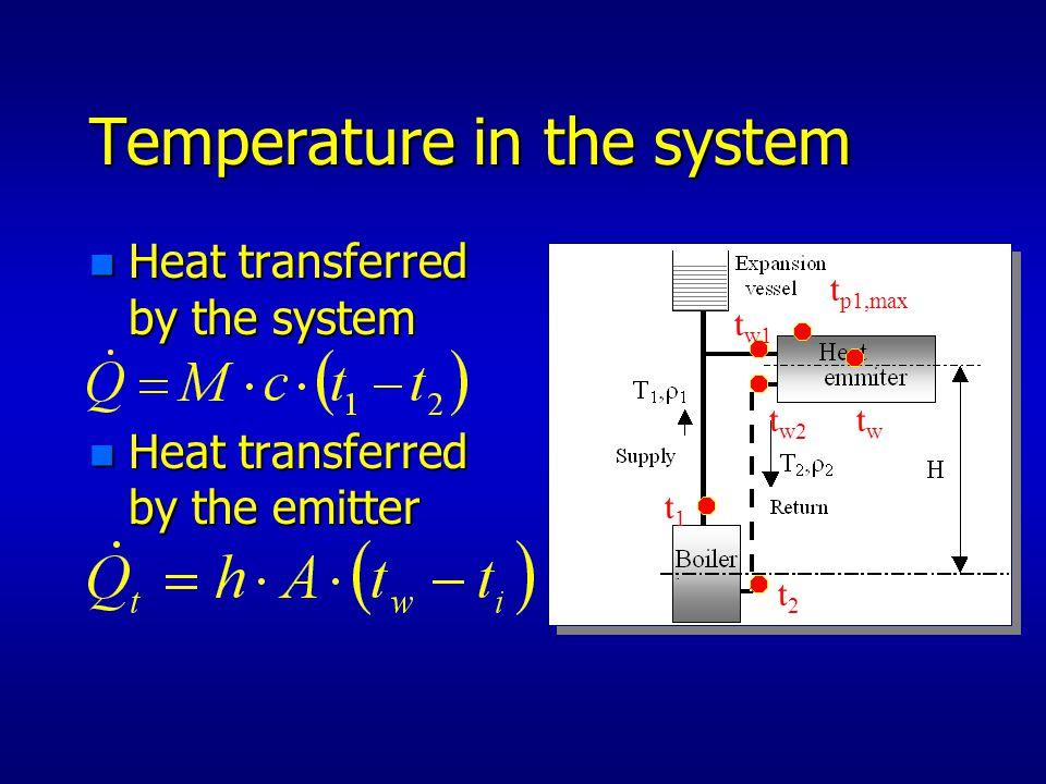 Temperature in the system n Heat transferred by the system n Heat transferred by the emitter t2t2 t1t1 t w1 t w2 t p1,max twtw