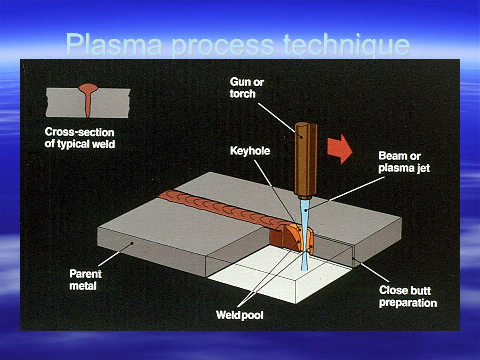Plasma process technique