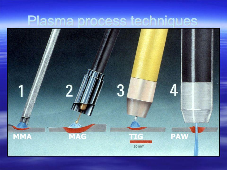 Plasma process techniques MMAMAG TIG PAW