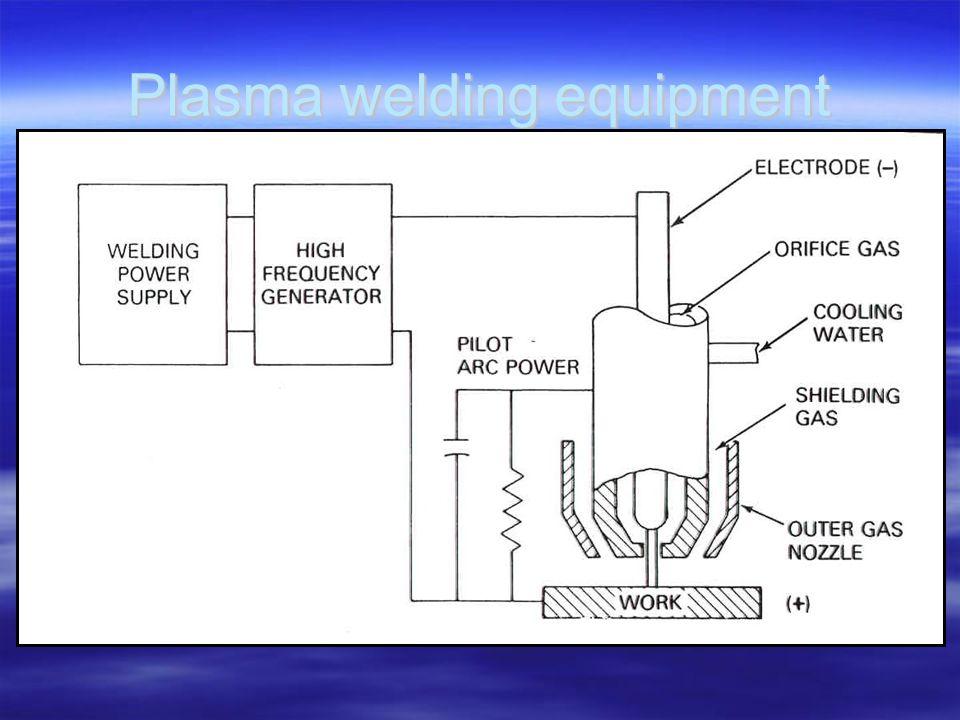 Plasma welding equipment