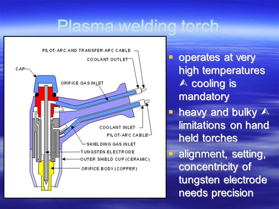 Plasma welding torch  operates at very high temperatures  cooling is mandatory  heavy and bulky  limitations on hand held torches  alignment, set