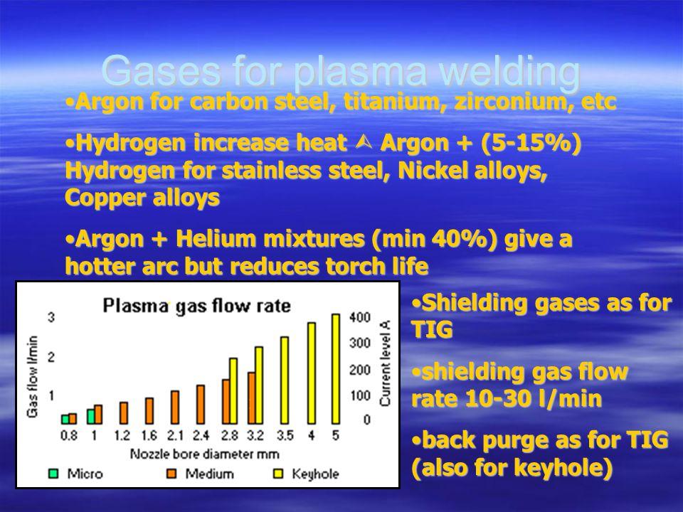 Gases for plasma welding Argon for carbon steel, titanium, zirconium, etcArgon for carbon steel, titanium, zirconium, etc Hydrogen increase heat  Arg