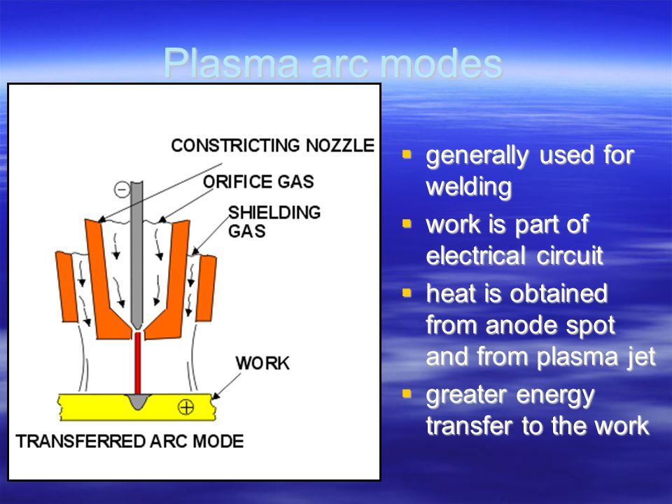 Plasma arc modes  generally used for welding  work is part of electrical circuit  heat is obtained from anode spot and from plasma jet  greater en