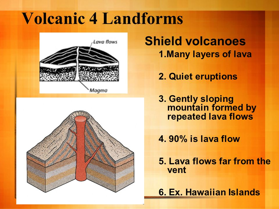 Volcanic 4 Landforms Shield volcanoes 1.Many layers of lava 2.