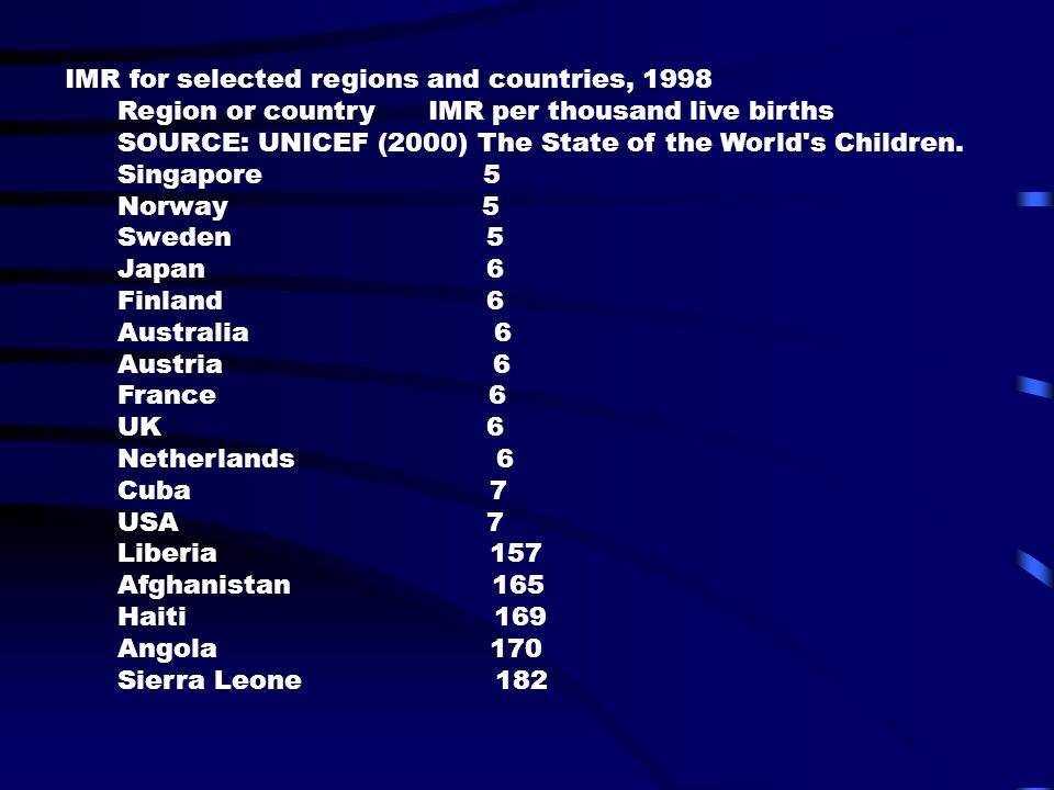 IMR for selected regions and countries, 1998 Region or country IMR per thousand live births SOURCE: UNICEF (2000) The State of the World s Children.