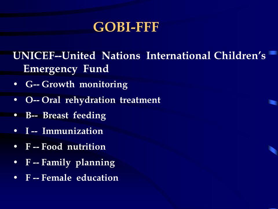 GOBI-FFF UNICEF--United Nations International Children's Emergency Fund G-- Growth monitoring O-- Oral rehydration treatment B-- Breast feeding I -- Immunization F -- Food nutrition F -- Family planning F -- Female education
