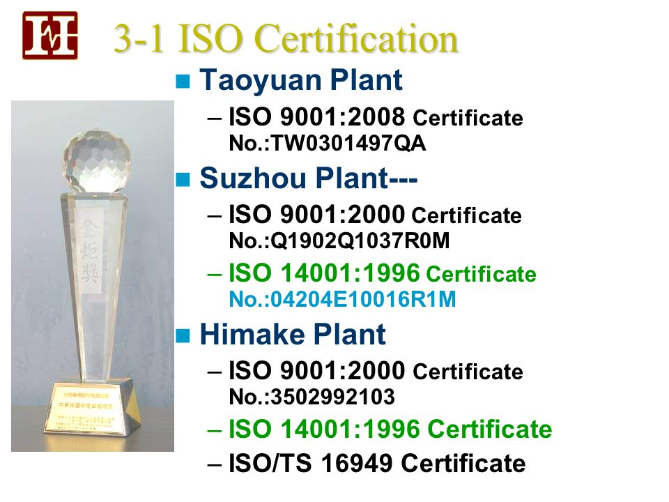 3-1 ISO Certification Taoyuan Plant –ISO 9001:2008 Certificate No.:TW0301497QA Suzhou Plant--- –ISO 9001:2000 Certificate No.:Q1902Q1037R0M –ISO 14001:1996 Certificate No.:04204E10016R1M Himake Plant –ISO 9001:2000 Certificate No.:3502992103 –ISO 14001:1996 Certificate –ISO/TS 16949 Certificate