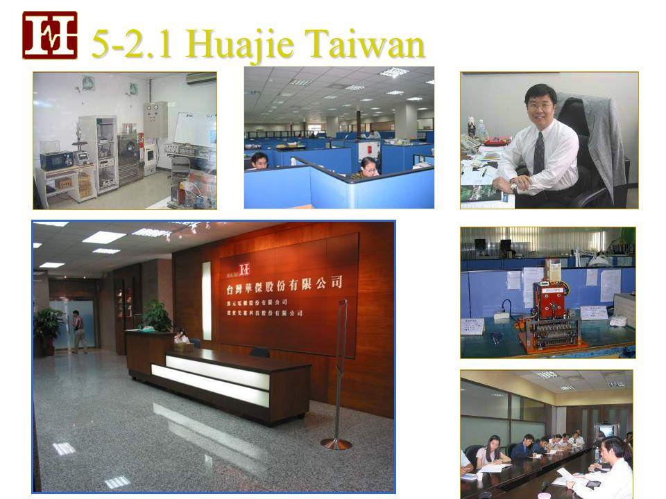 5-2.1 Huajie Taiwan