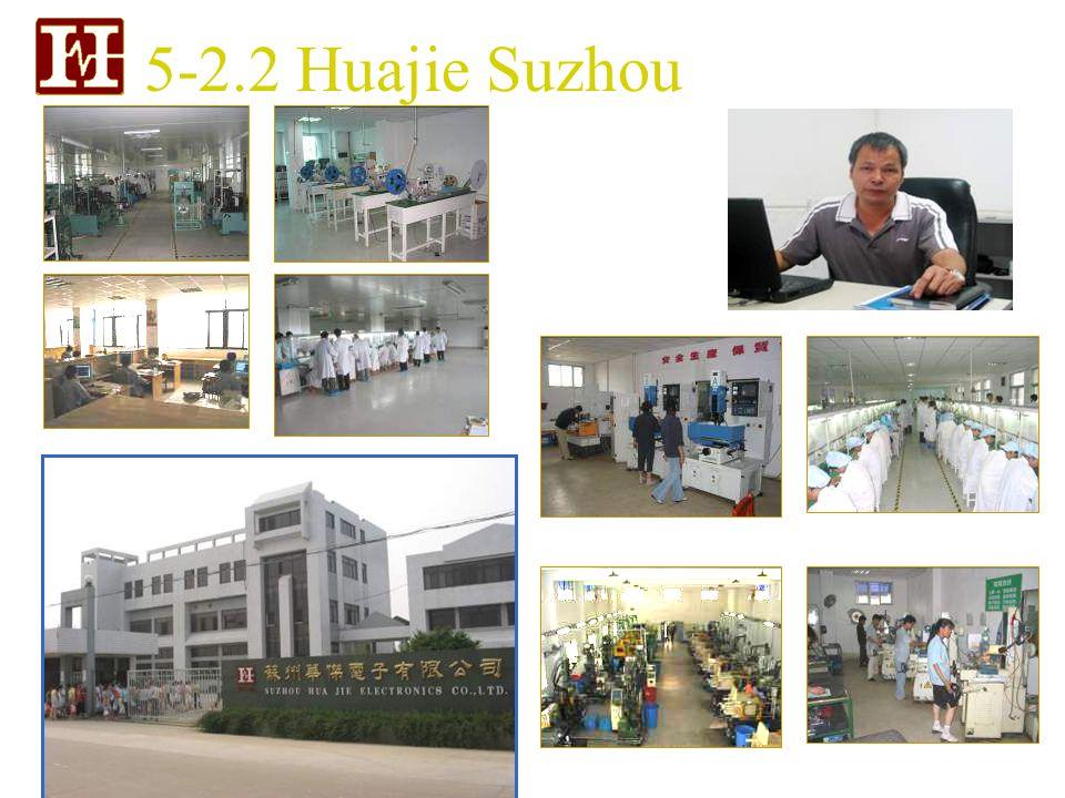 5-2.2 Huajie Suzhou David Lee