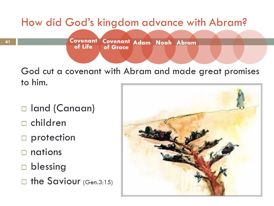 How did God's kingdom advance with Abram.
