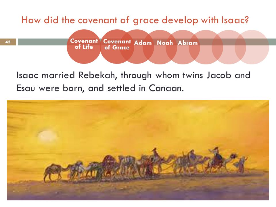 How did the covenant of grace develop with Isaac? 45 Isaac married Rebekah, through whom twins Jacob and Esau were born, and settled in Canaan. Covena